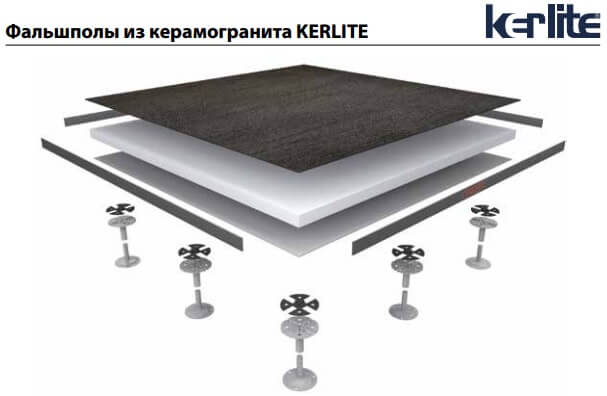 https://masterproff.ru/_mod_files/ce_images/Kerlite/fal_shpoly_kerlite.jpg